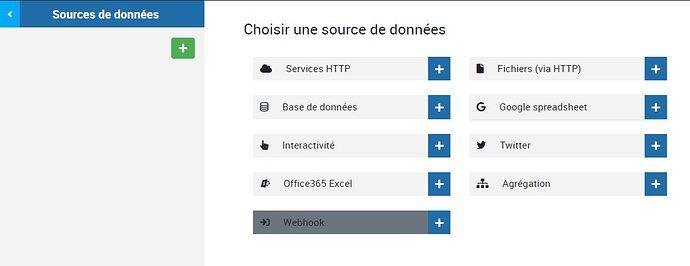 DataSource webHook